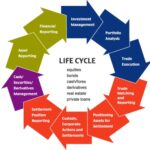 Life Cycle Cost Analysis 2