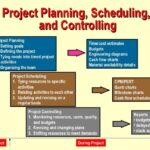 Project Planning Scheduling & Controlling