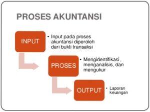 Teknisi Akuntansi Pratama 2