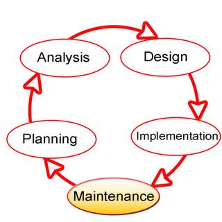 analisis-dan-perancangan-sistem-informasi