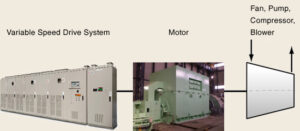 motor-drives-automation-system-motor-inverter-system
