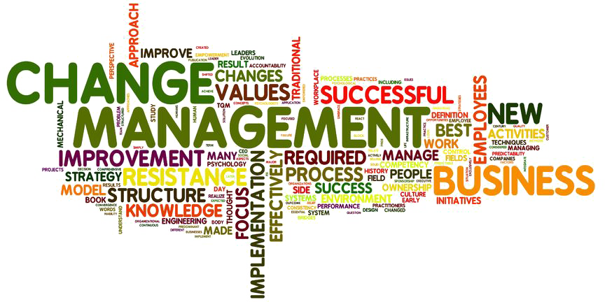 changes in hr management over 50