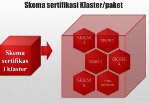 pelatihan-dan-sertifikasi-klaster-pengelolaan-lembaga-pelatihan-kerja