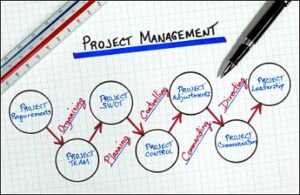 training-project-management-2