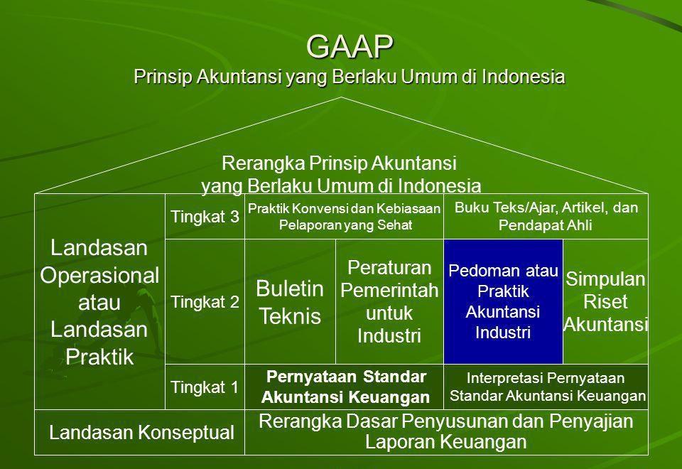 Image Result Forisis Kredit Dalam Laporan Keuangan