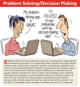Problem Solving, Decision Making & Conflict Management 2