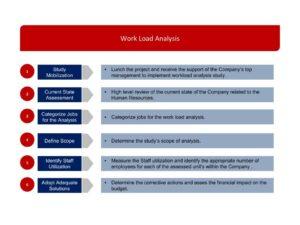 workload-analysis